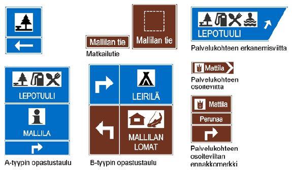 Kuvassa on palvelukohteiden opastuksessa käytettäviä merkkejä