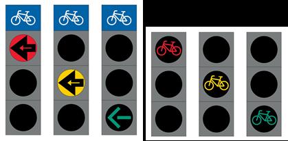 pyöräilijän liikennevalo-opastimet