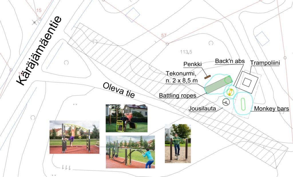 Rengon Käräjämäkeen rakennettavan ulkokuntopaikan laitteet kartalla
