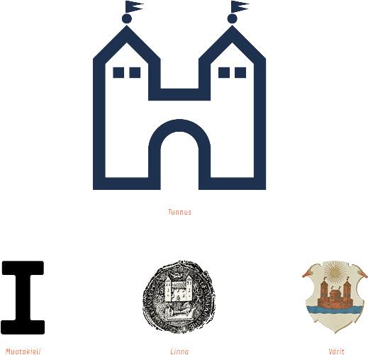 Hämeenlinna tunnuksen historia