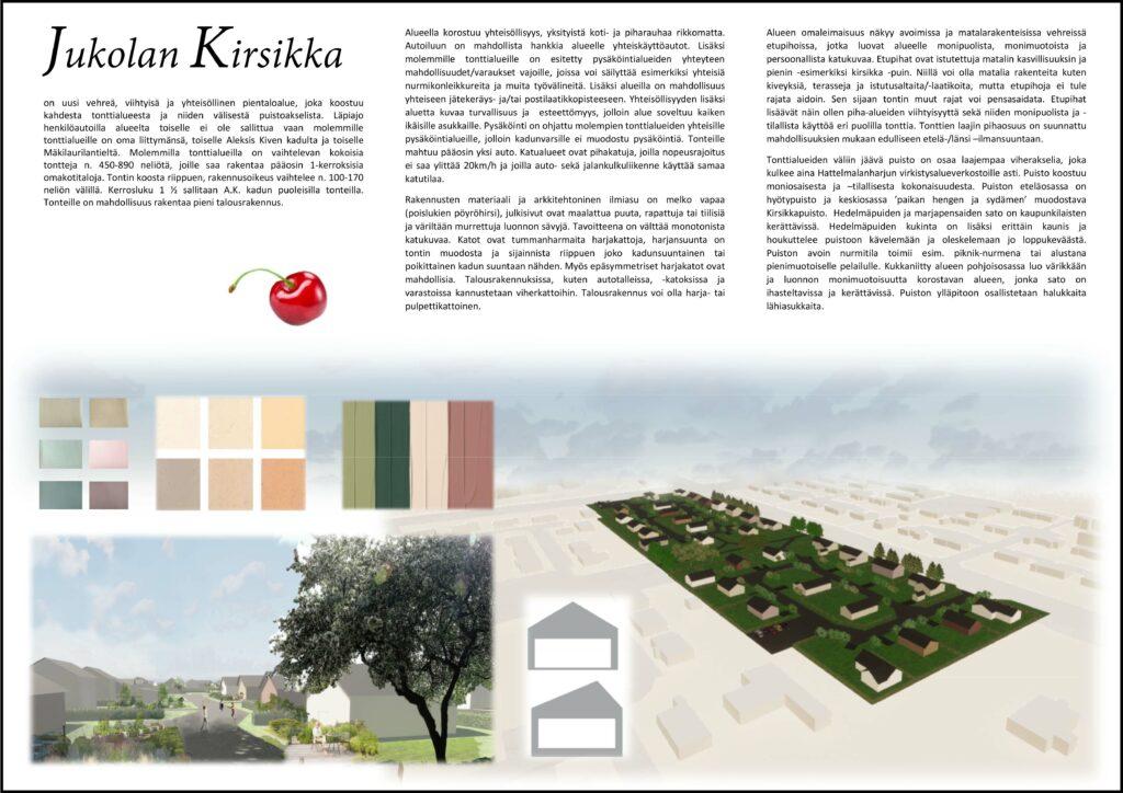 Jukolan Kirsikka värisävyt ja havainnekuva