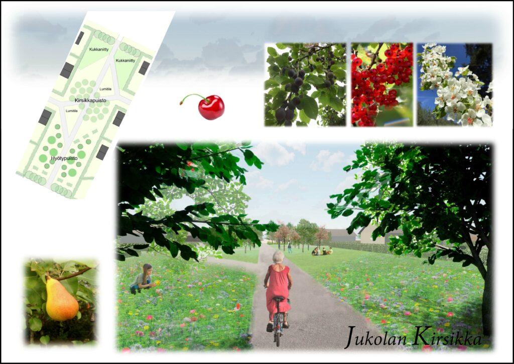 Jukolan Kirsikka puistoalueiden havainnekuva