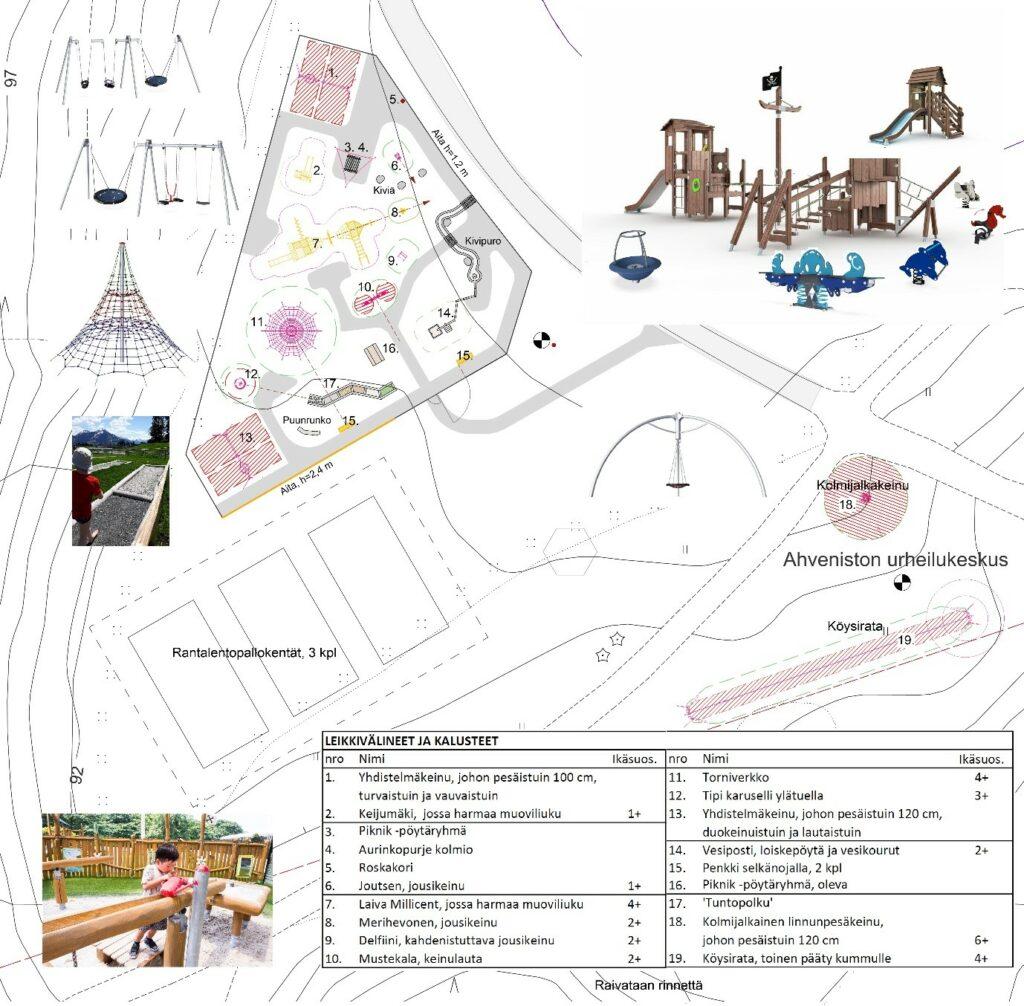Ahveniston leikkipaikan suunnitelmakuva varusteista ja kalusteista